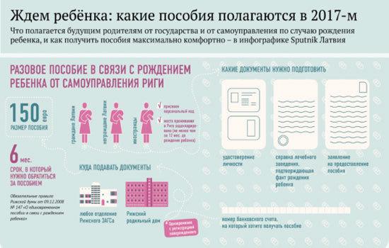 В течение какого времени выплачиваются декретные в России - отвечаем