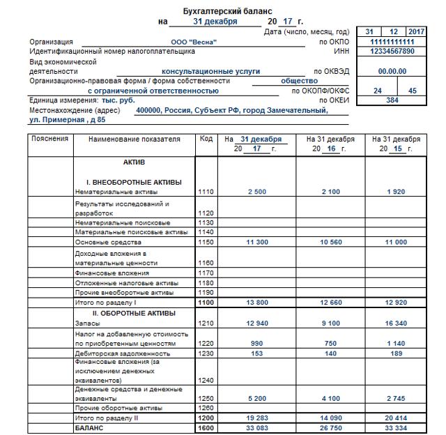 Как самостоятельно проверить наличие задолженности по налогам