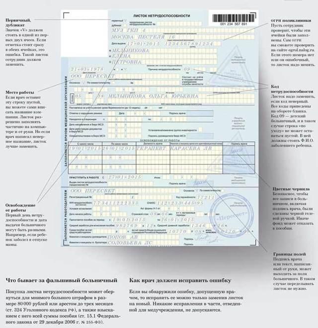 Как рассчитать больничный лист в РФ: формулы, правовые особенности, советы от экспертов