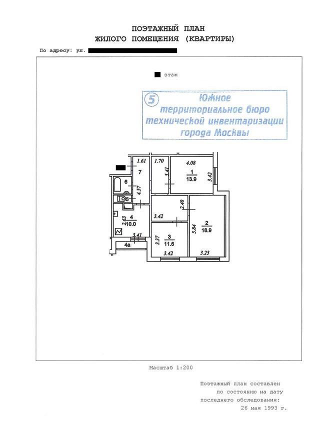Перечень документов для регистрации права собственности: описание бумаг