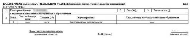 Кадастр недвижимости это хранилище информации об объекте: способы получения выписки из кадастра, причины отказа