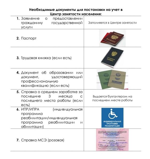 Центр занятости: необходимые документы для постановки на учет