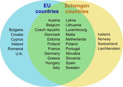 Шенгенский кодекс о границах: основные положения для граждан ЕС и лиц с гражданством третьей страны
