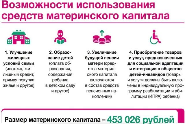 Родителям на заметку: дают ли материнский капитал за третьего ребенка