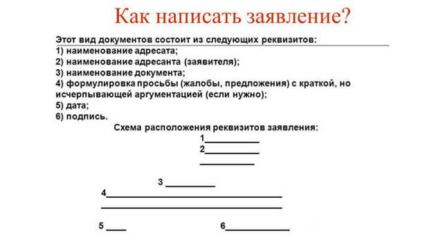 Как писать заявление: форма написания заявления