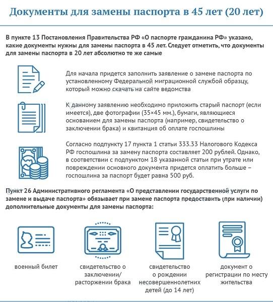 Где можно поменять паспорт гражданина РФ: подробный порядок процедуры