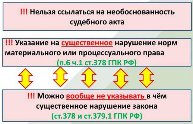 Как подать кассационную жалобу по гражданскому делу в РФ - разбираемся