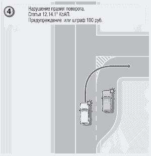 Штраф за нарушение разметки в Российской Федерации: правовые положения