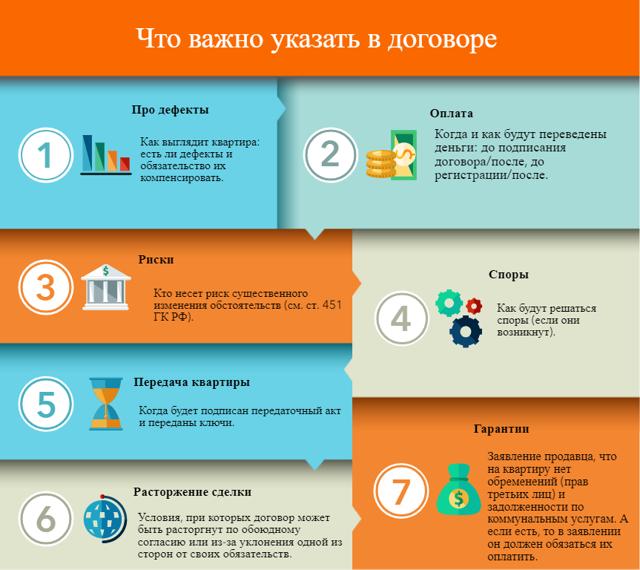Продажа квартиры — что нужно знать продавцу в РФ: правовые особенности и советы экспертов