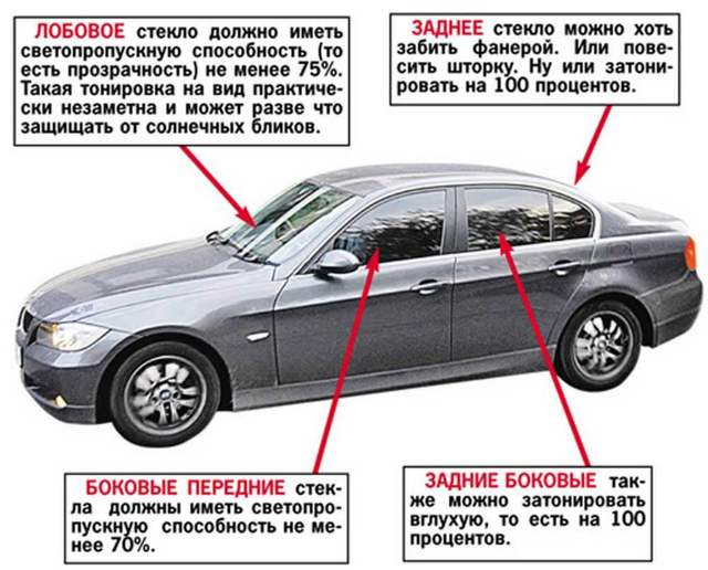 Какой штраф за тонировку автомобиля?  Тонируем стекла правильно