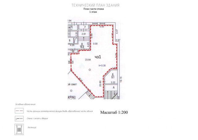 Как правильно оформляется договор аренды нежилого помещения?