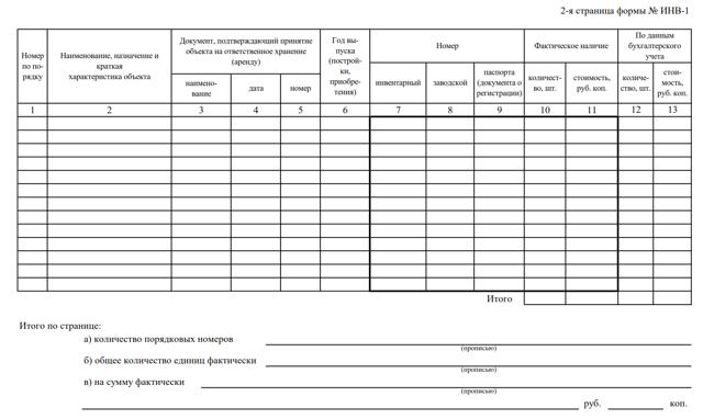 Акт описи имущества: образец документа, когда может понадобиться и какие нюансы нужно учесть при составлении