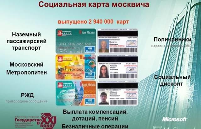 Как получить карту москвича: документы, правила и требования, советы от экспертов