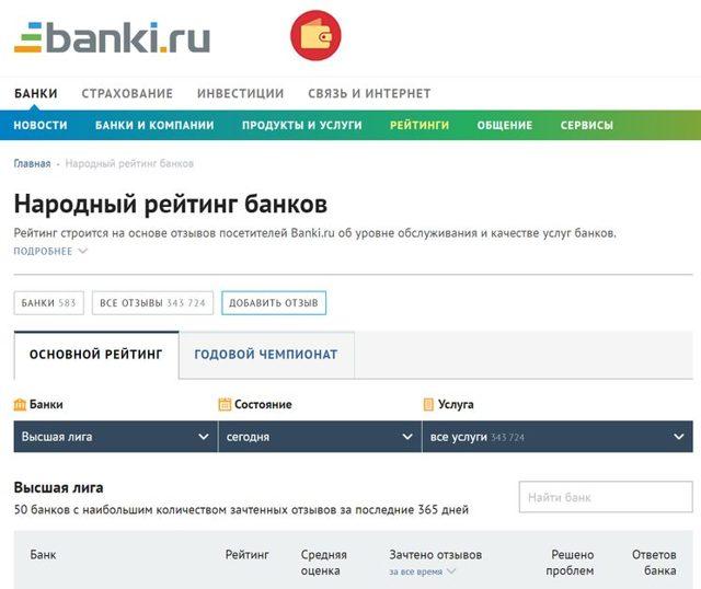 Куда обратиться с жалобой на банк: в какие инстанции