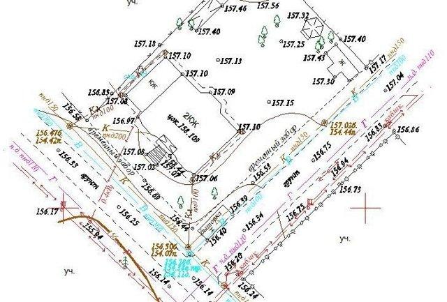 Провести газ в дом: способы, перечень документов, требования для проекта и техусловий