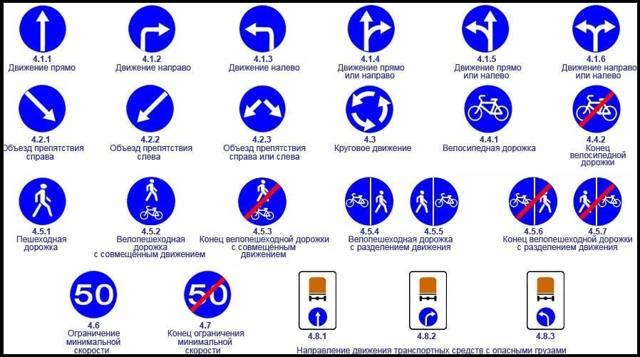 Дорожный знак белый круг с красной окантовкой и его особенности в РФ