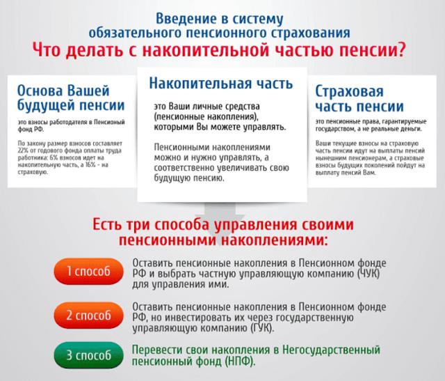 Кто имеет право заключить договор ОПС в РФ: правовые особенности