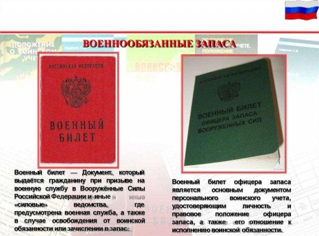 Какие документы нужны для военного билета: оформляем документ