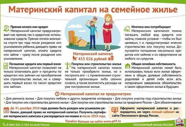 жилищные условия для усыновления ребенка