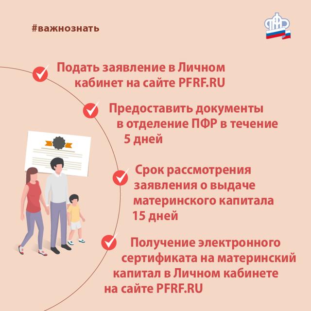 Собираем документы, необходимые для получения материнского капитала