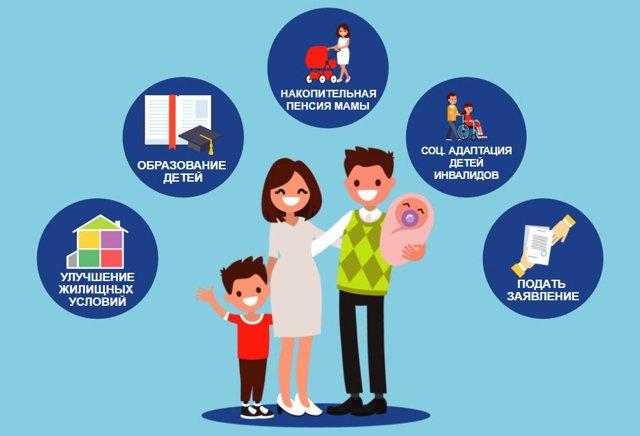 Как можно воспользоваться материнским капиталом: куда вложить полученные средства и что для этого надо сделать