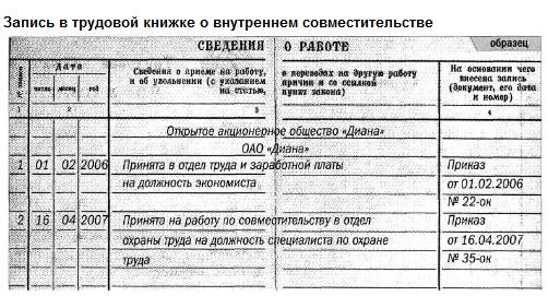 Трудовая книжка, порядок заполнения и выдачи в соответствии с трудовым кодексом