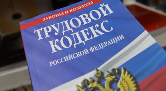 Статья 123 ТК РФ – особенности и нюансы