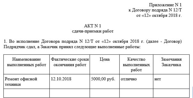 Акт сдачи приемки выполненных работ бланк: порядок составления документа
