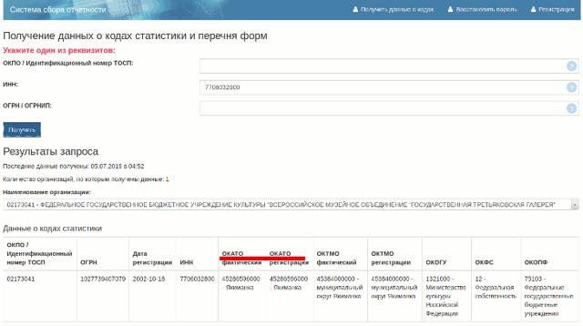 Код ОКАТО по месту жительства, как главный инструмент налогоплательщика
