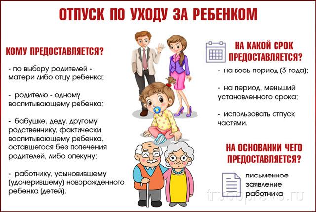 Отпуск по уходу за ребенком: статья 256 Трудового Кодекса