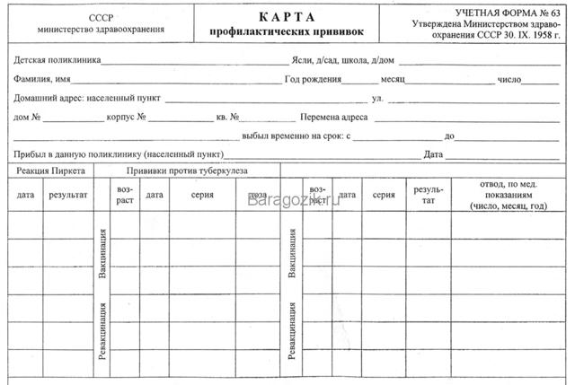 Перечень документов в детский сад, заключение договора, медицинская карта и справки